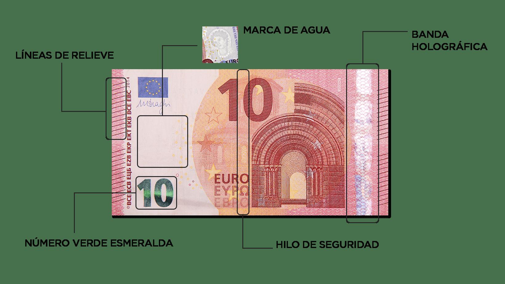 IMAGEN-MEDIDAS-DE-SEGURIDAD-BILLETE-EURO-10-BANK-NOTE-WATERMARK-CURRENCY.png
